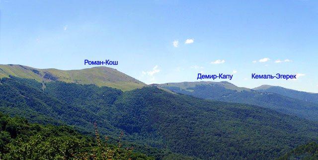 Самые высокие горы Крыма