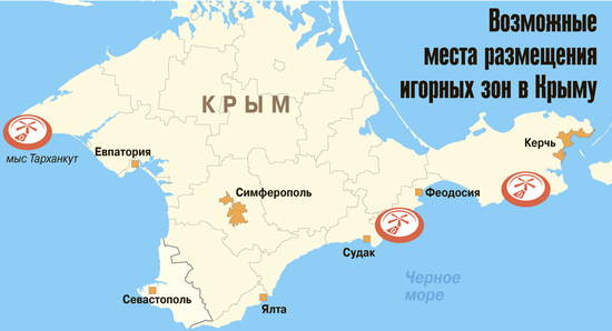 новости казино в россии