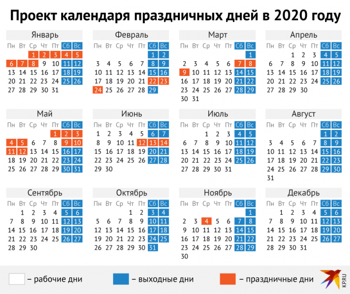 лото 5 из 36 беларусь 2021 года