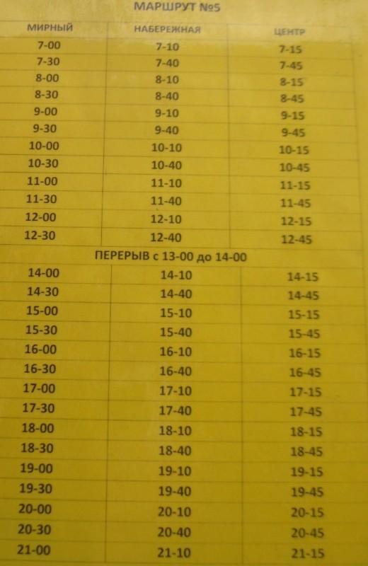 расписание городских маршруток Алушты