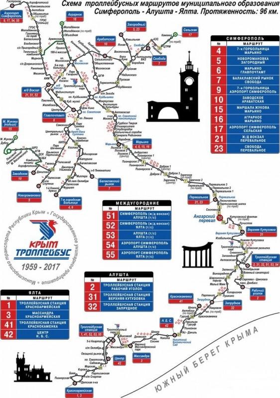 троллейбус Симферополь - Алушта с остановками на карте