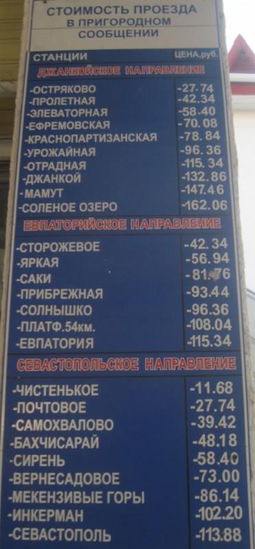 Электричка Симферополь – Севастополь расписание 2018 цена