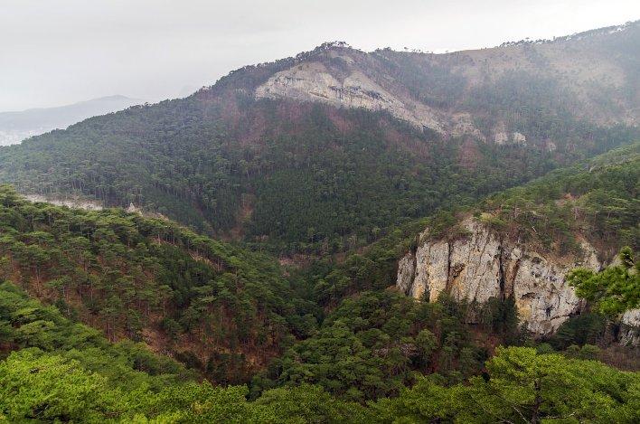 панорамы ущелья Уч-Кош в Крыму