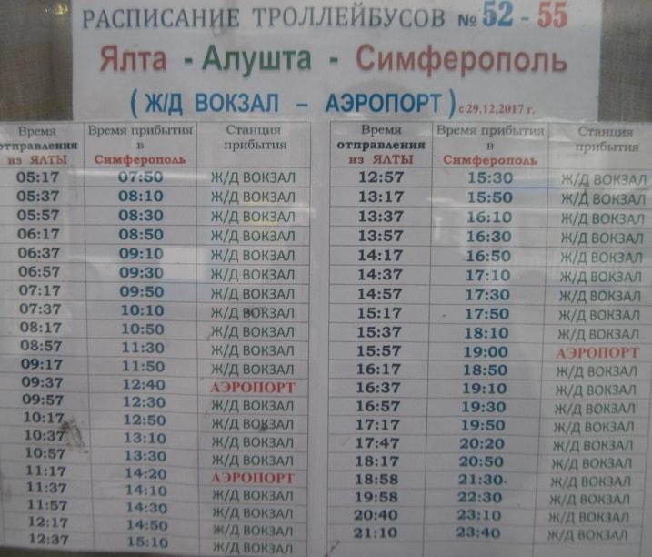 Расписание троллейбуса Ялта - аэропорт Симферополь 2018
